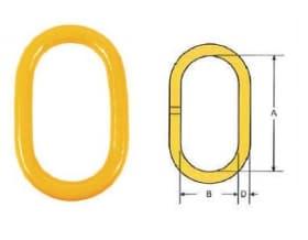 Подъемные звенья для 1- и 2-ветвевых цепных строп DIN5688 8 клас