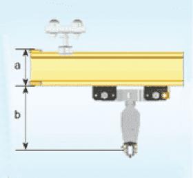Однобалочный мостовой кран ProSystem