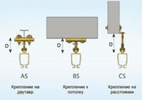 Крепление крановых систем